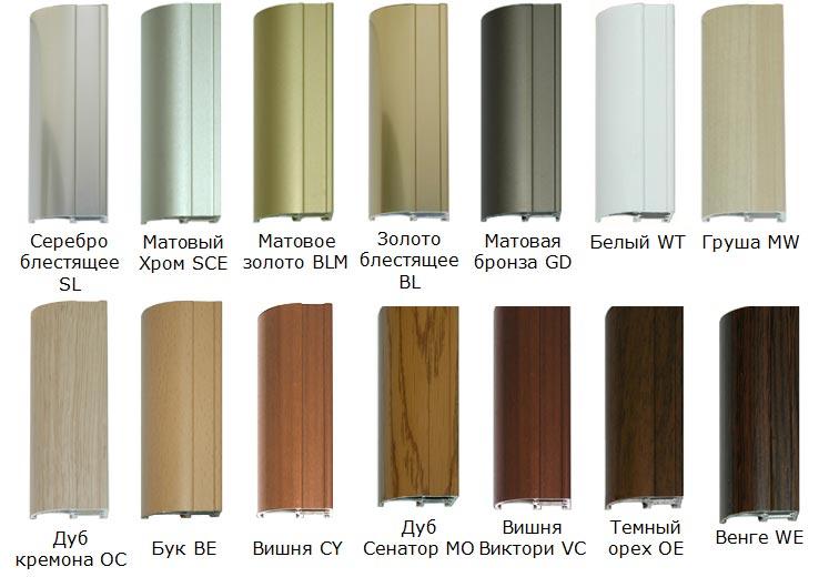 Обшивка/обтяжка дверных карт(и панели) кожзамом (или кожей) + покраска возможные варианты